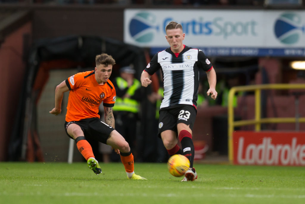 St Mirren boss should make Derby prodigy one of his anticipated signings