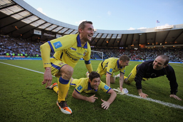 James Fowler returns to Kilmarnock following Sunderland exit - Not The Old Firm - SPFL News