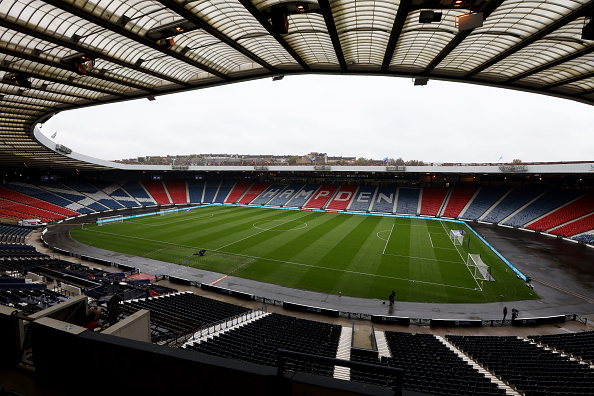 Scottish Cup fifth round draw: League One outfit get Celtic, three Premiership ties