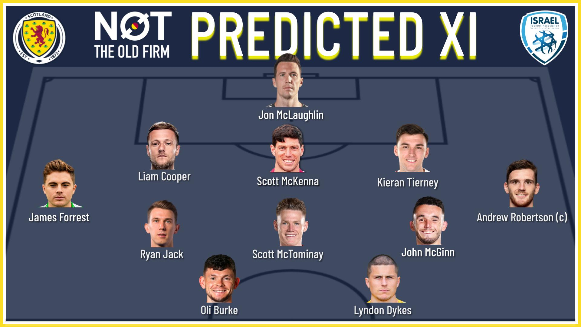 NTOF's predicted XI Scotland v Israel