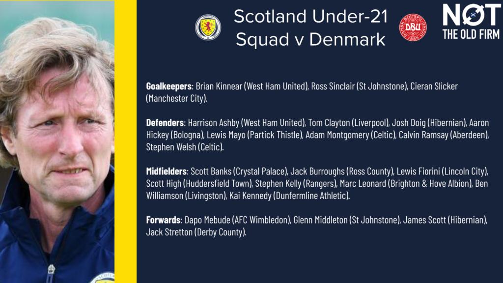 Scotland under-21