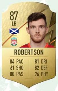 Robertson's FIFA 22 card